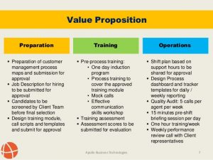 job description templates call center services