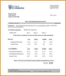 job quote template financial aid award letter a