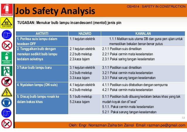 job safety analysis examples