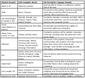 job safety analysis form orig