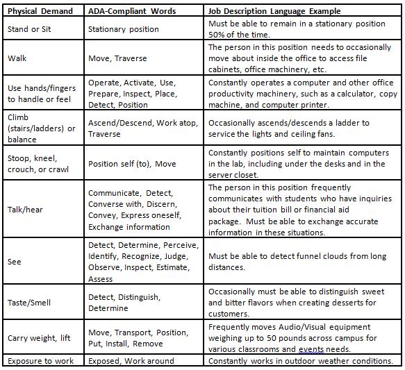 job safety analysis form