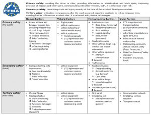 job safety analysis template mc infrastructure haddon pic