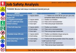 job safety analysis template occupational safety and health management in construction industry