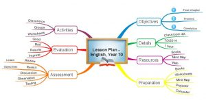 lesson plan outline overall map