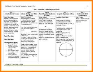 lesson plan template for preschool charlotte danielson lesson plan template