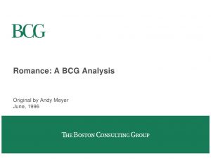 letter of agreement template bcg consultants love life