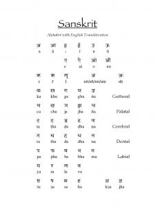 letter of employment templates sanskrit alphabet with english transliteration d
