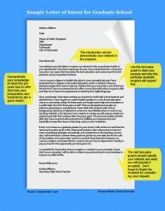 letter of intent for graduate school howtowritealetterofintentforgradschool sarahschneider