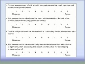likert scale questions likert scale