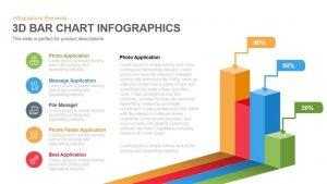 line graphs templates d bar chart infographics powerpoint keynote template x