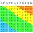 log book sample bmi chart