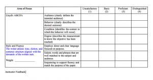 log book sample objective rubric