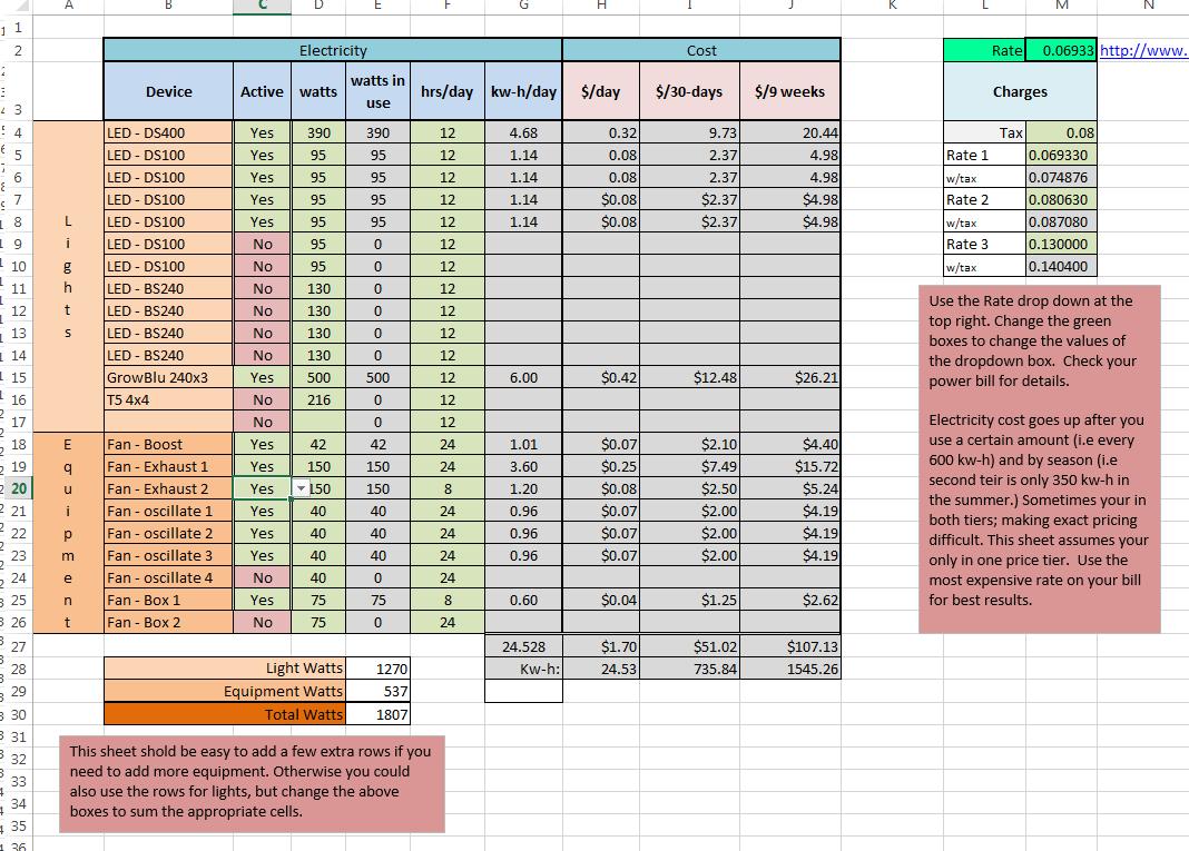 log sheets template