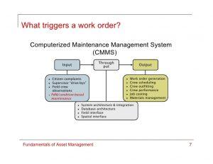 maintenance work order template fundamentals of asset management