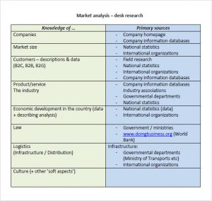 market analysis template list market analysis template