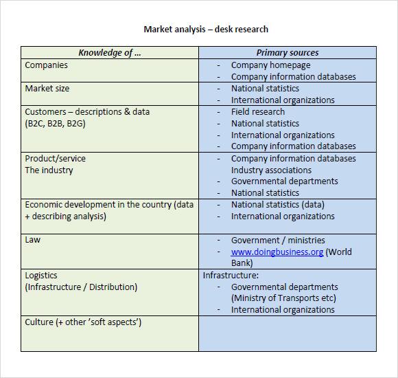 market analysis template