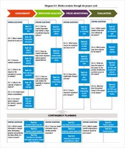 market analysis template market analysis guidance