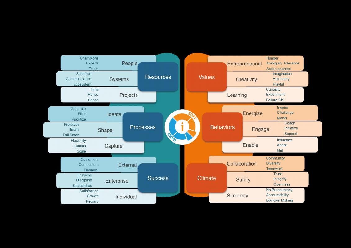 marketing action plan