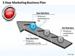 marketing business plan business powerpoint templates step marketing plan sales ppt slides slide