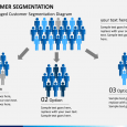 marketing plans templates free customer segmentation slide