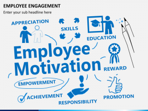 marketing plans templates free employee engagement slide