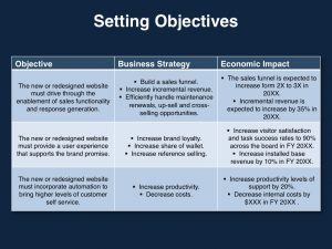 marketing proposal example website planning setting objectives