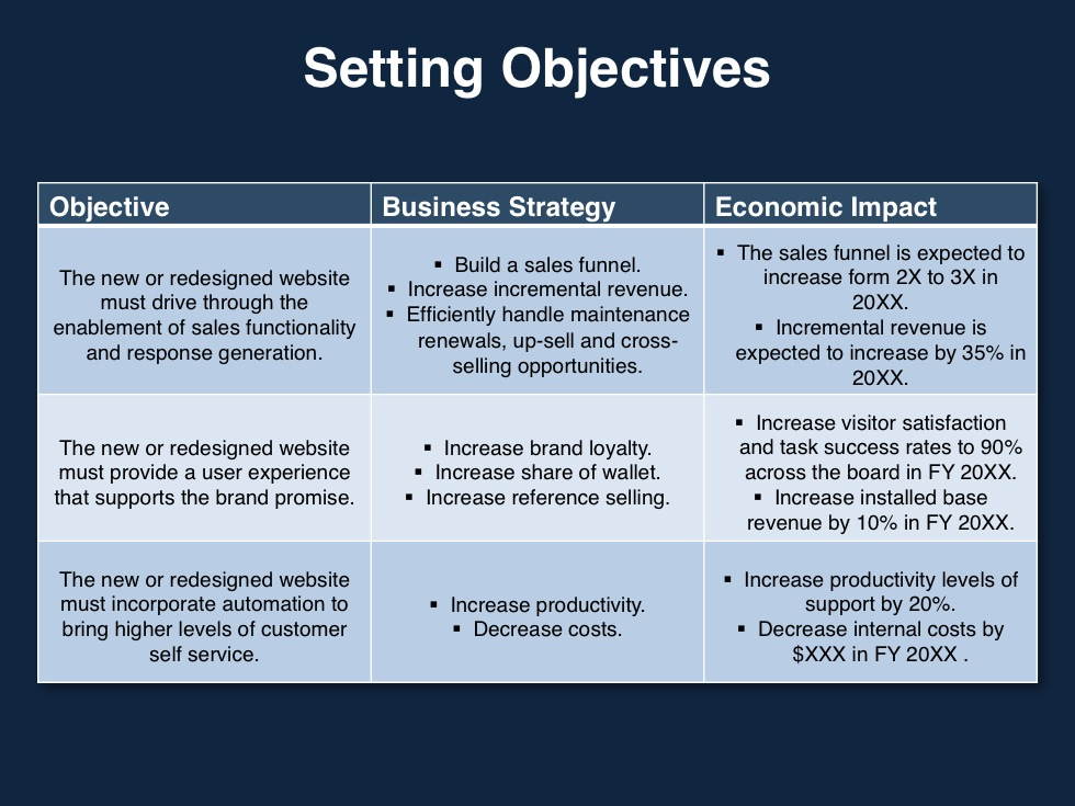 marketing proposal example
