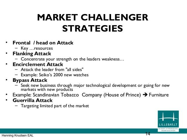 marketing strategy example