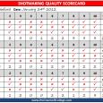 master schedule template orig