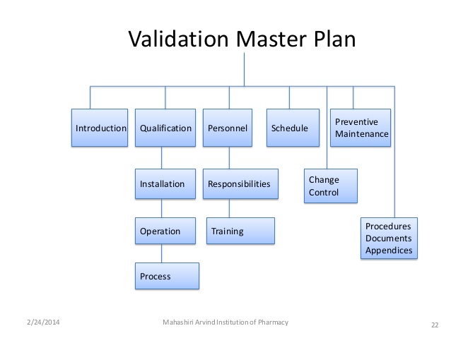 master schedule template