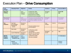 meal plan template word marketing communications planning template