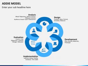 media planning template addie model slide