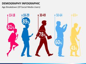 media planning template demography slide