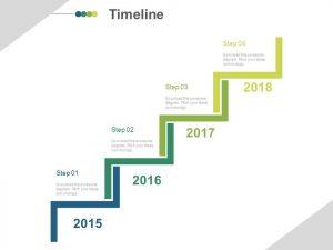 media planning template stair design year based timeline diagram powerpoint slides slide