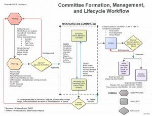 medical release form pdf workflows