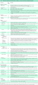 medical report example tt