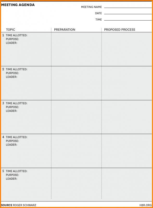 meeting agenda example