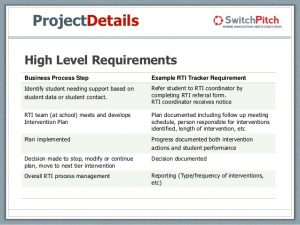 meeting schedule template mccann internal learning management tool presentation