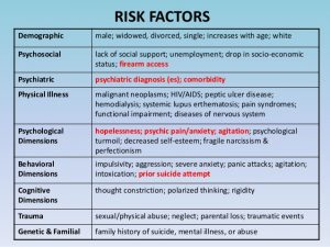 mental health treatment plan suicide risk assessment and interventions no videos