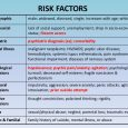 mental health treatment plan suiciderisk assessment interventions