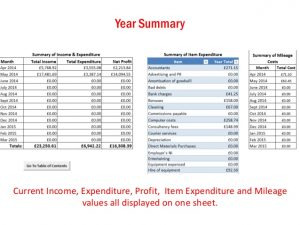 mileage tracker excel income expenditure excel spreadsheet for sole traders