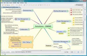 mind mapping template xmind