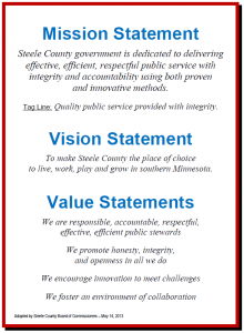 mission statement template examples of mission and vision statements template fdujugx