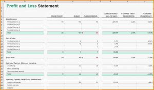 monthly expense report template profit and loss template uk
