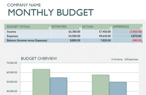 monthly expense spreadsheet company budget example spending report template monthly business expense template