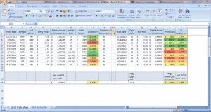 monthly profit and loss template trading log template x