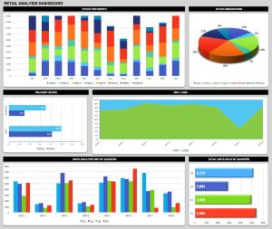 monthly time sheet ic retail analysis dashboard