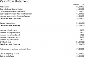 mortgage statement template simple cash flow statement template