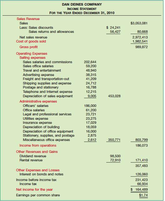 multi step income statement