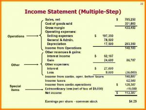 multi step income statement multi step income statement excel formal financial statements income statement 22 728 cb1275466501